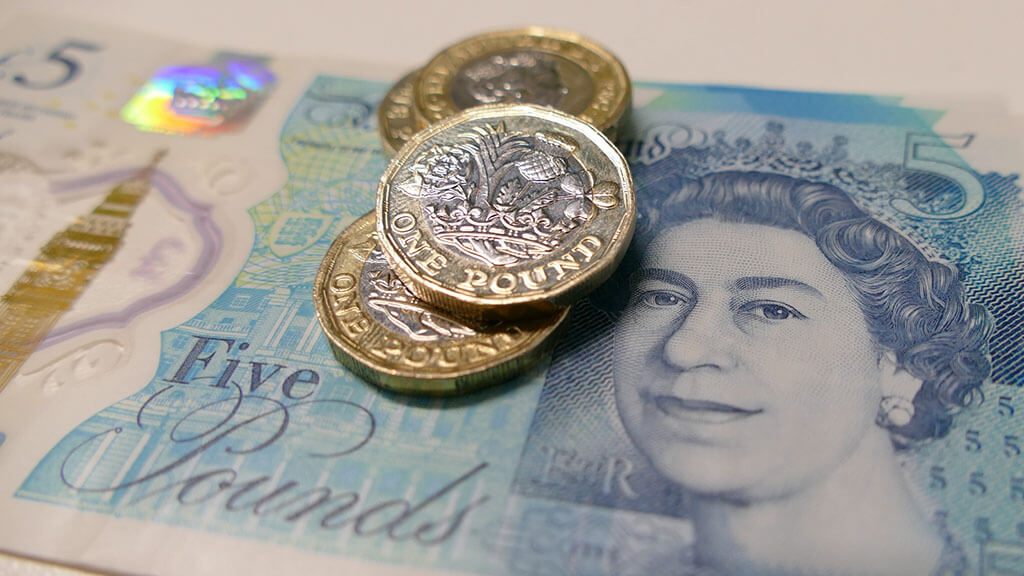 UK currency, pound stering