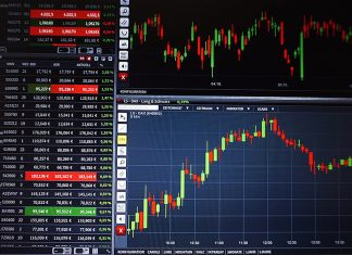 stock market charts software