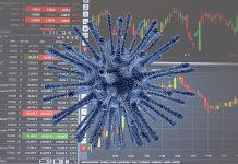 Stock Market Charts Coronavirus