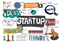 Business ideas, startup graphic